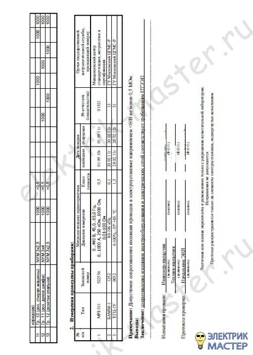Образец протокол проверки автоматических выключателей напряжением до 1000 в