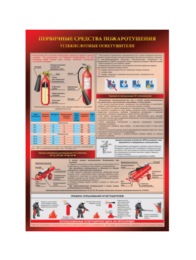 Плакаты по пожарной безопасности