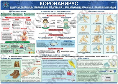 Знаки и плакаты коронавирус COVID-19