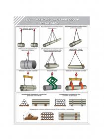 Плакаты по безопасности работ