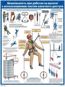 Плакаты по безопасности работ на высоте