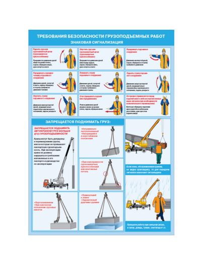 """Плакат по безопасности работ """"Требования безопасности грузоподъемных работ"""" (5 плакатов)"""