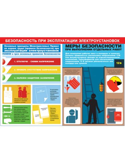 """Плакат по электробезопасности """"Безопасность при эксплуатации электроустановок"""" 4 плаката)"""
