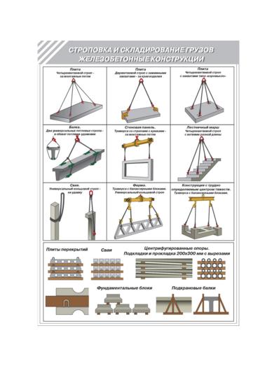 "Плакат по безопасности работ ""Строповка и складирование грузов"" (4 плаката)"