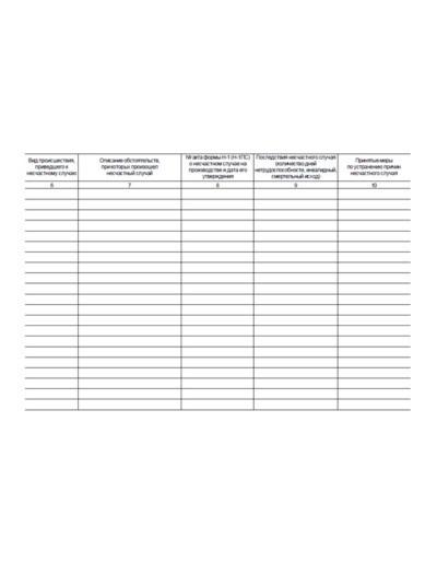Журнал регистрации несчастных случаев на производстве