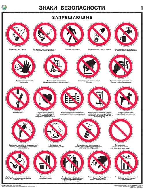 Плакаты Знаки безопасности по ГОСТ 12.4.026-15 (4 листа, формат А2+, 465х610 мм, ламинация)