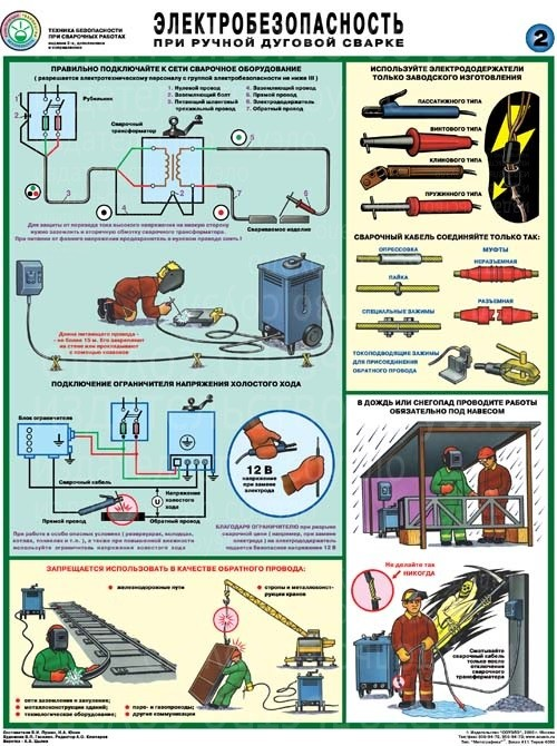 Плакаты Техника безопасности сварочных работ (5 листов, формат А2+, 465х610 мм, ламинация)
