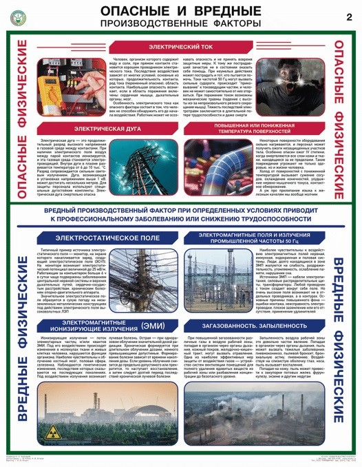 Плакаты Опасные и вредные производственные факторы (4 листа, формат А2+, 465х610 мм, ламинация)