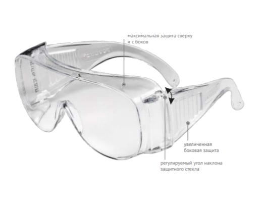 Очки защитные открытые О35 ВИЗИОН super (2С-1,2 PC) 13530