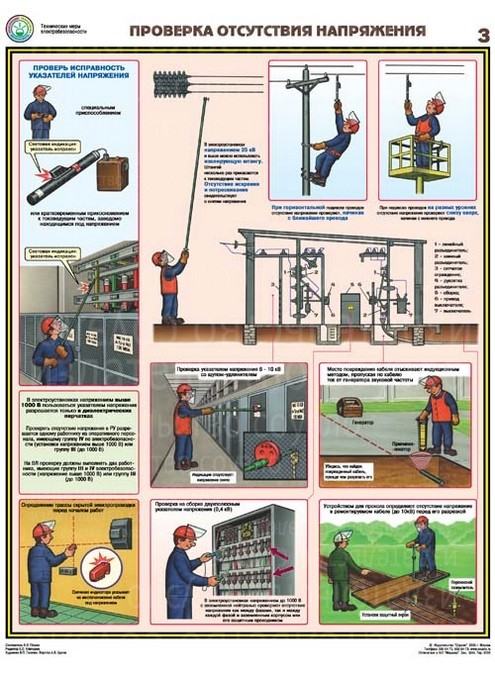 Плакаты Технические меры электробезопасности (4 листа, формат А2+, 465х610 мм, ламинация)