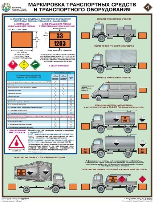 Плакаты Перевозка опасных грузов (5 листов, формат А2+, 465х610 мм, ламинация)