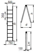 Лестница-трансформер стеклопластиковая ЛСПТД-2,5