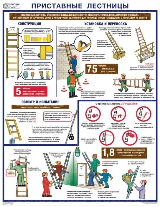 Плакат Охрана труда на высоте. Приставные лестницы (1 лист, формат А2+, 465х610 мм, ламинация)
