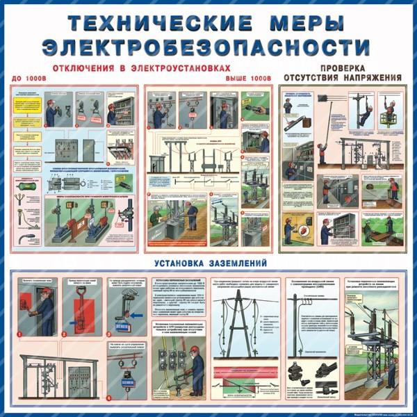 Стенд Технические меры электробезопасности (1000х1000х3мм, пластик)