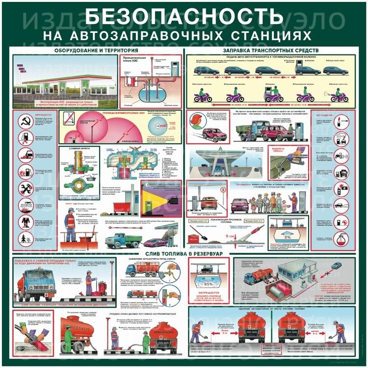 Стенд Безопасность на автозаправочных станциях (1000х1000х3мм, пластик)