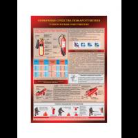 """Плакат по пожарной безопасности """"Углекислотный огнетушитель"""""""
