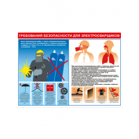 """Плакат по электробезопасности """"Требования безопасности для электросварщиков"""""""