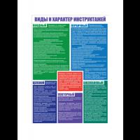 "Плакат по охране труда ""Организация обучения по охране труда"" (2 плаката)"