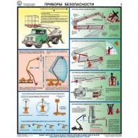 Плакаты Безопасность работ с автоподъемниками (автовышками) (3 листа, формат А2+, 465х610 мм, ламинация)