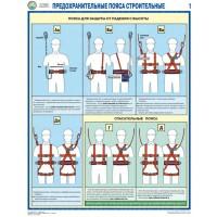 Плакаты Предохранительные пояса строительные (2 листа, формат А2+, 465х610 мм, ламинация)