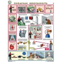Плакаты Пожарная безопасность (3 листа, формат А2+, 465х610 мм, ламинация)