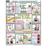 Плакаты Аккумуляторные помещения (3 листа, формат А2+, 465х610 мм, ламинация)