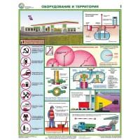 Плакаты Безопасность работ на АЗС (3 листа, формат А2+, 465х610 мм, ламинация)