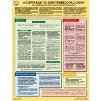 Плакат Инструктаж по электробезопасности (на I-ю квалификационную группу для неэлектротехнического персонала) (1 лист, формат А2+, 465х610 мм, ламинация)