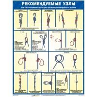 Плакат Рекомендуемые узлы для систем канатного доступа при выполнении работ на высоте (1 лист, 600х800 мм, ламинация)