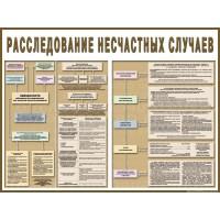 Стенд Расследование несчастных случаев на производстве (1000х750х3мм, пластик)