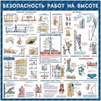 Стенд Безопасность работ на высоте (1000х1000х3мм, пластик)