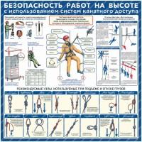 Стенд Безопасность работ на высоте с использованием систем канатного доступа (1000х1000х3мм, пластик)