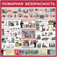 Стенд Пожарная безопасность (1000х1000х3мм, пластик)