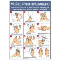 Плакат Мойте руки правильно (бумага 594х420 мм)