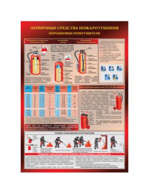 Плакат по пожарной безопасности  Порошковый огнетушитель