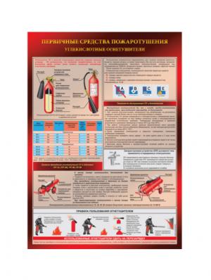 Плакат по пожарной безопасности Углекислотный огнетушитель