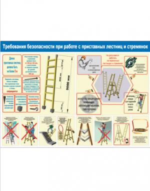 """Плакат по безопасности работ """"Требования безопасности при работе с приставных лестниц и стремянок"""""""