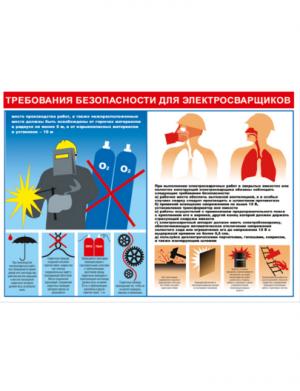 Плакат по электробезопасности Требования безопасности для электросварщиков