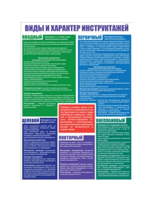 Плакат по охране труда Организация обучения по охране труда (2 плаката)