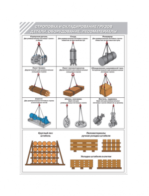 Плакат по безопасности работ Строповка и складирование грузов (4 плаката)