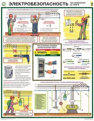 Плакаты Электробезопасность при напряжении до 1000 В (3 листа, формат А2+, 465х610 мм, ламинация)