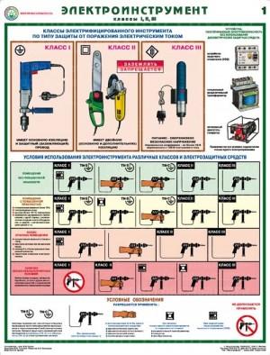 Плакаты Электроинструмент (электробезопасность) (2 листа, формат А2+, 465х610 мм, ламинация)