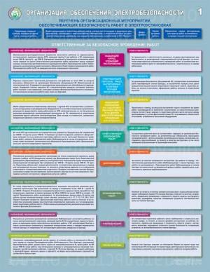 Плакаты Организация обеспечения электробезопасности (3 листа, формат А2+, 465х610 мм, ламинация)