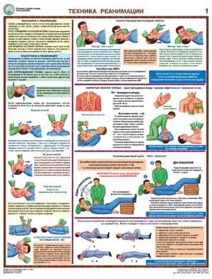 Плакаты Оказание первой помощи пострадавшим (6 листов, формат А2+, 465х610 мм, ламинация)