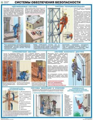 Плакат Охрана труда на высоте. Системы обеспечения безопасности (1 лист, формат А2+, 465х610 мм, ламинация)