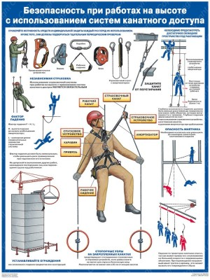 Плакат Безопасность работ на высоте с использованием систем канатного доступа (1 лист, формат А2+, 465х610 мм, ламинация)