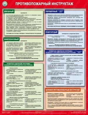 Плакат Противопожарный инструктаж (1 лист, формат А2+, 465х610 мм, ламинация)