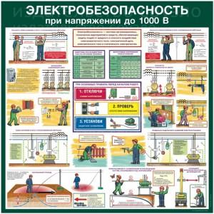 Стенд Электробезопасность при напряжении до 1000 В (1000х1000х3мм, пластик)
