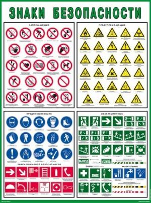 Стенд Знаки безопасности по ГОСТ 12.4.026-01 (750х1000х3мм, пластик)