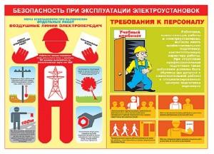 Комплект плакатов Безопасность при эксплуатации электроустановок (8 листов, ламинат)